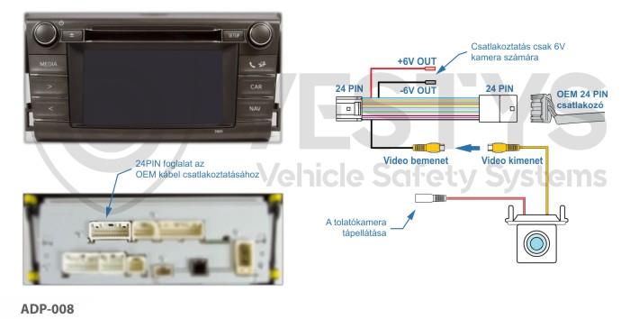 a tolatókamera kapcsolási rajza a következőkhöz: toyota touch 2, touch 2 go, touch 2 go plus