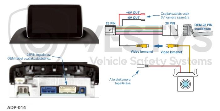 Tolatókamera bekötési rajza Mazda