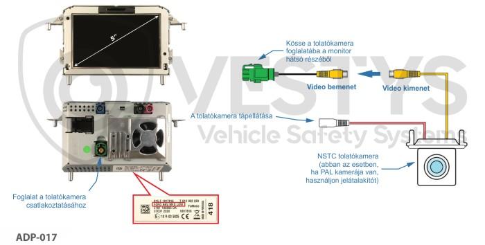 Tolatókamera bekötési rajz: monitor Ford Sync 1