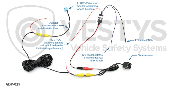 A relé bekötési rajza tolatókamerához VW RCD330