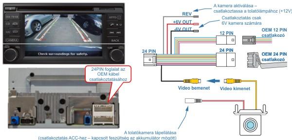 Tolatókamera bekötési rajza Nissan Connect 1, 2, 3