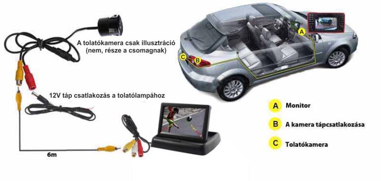4,3″-os Billenthető monitor bekötési rajz: