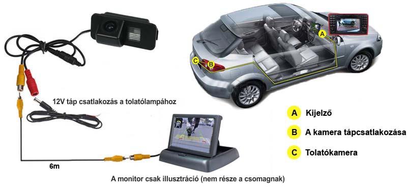 Tolatókamera bekötési rajza Suzuki SX4